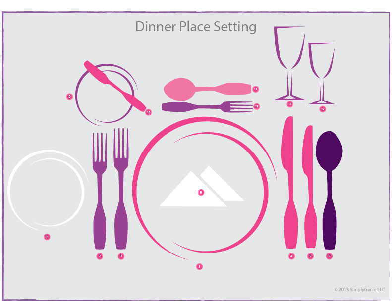 Dinner plate ...  sc 1 st  Simply Genie & How to Set a Table for Informal Parties